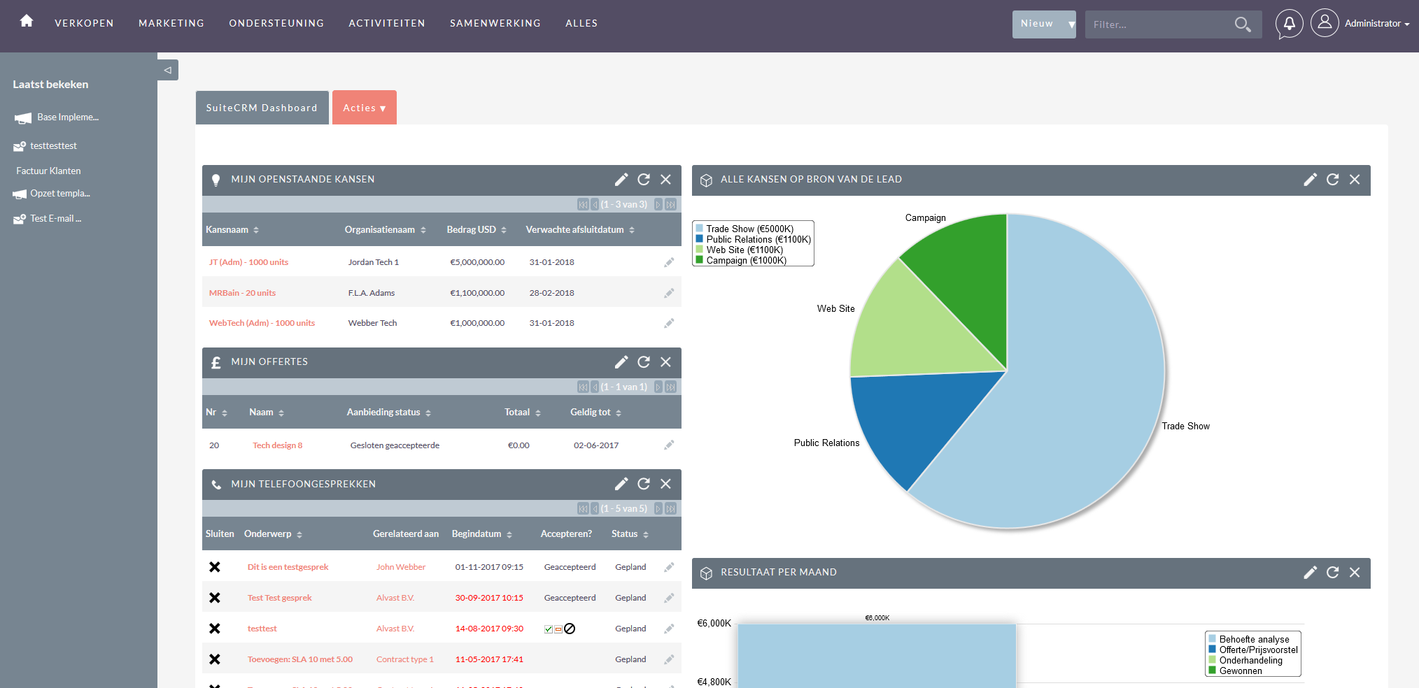 Startpagina of Dashboard SuiteCRM